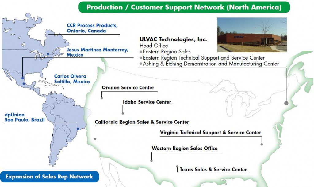 Utech Network