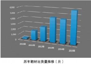 蘇州Data